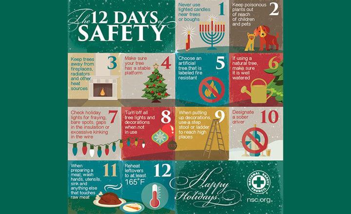 12.11 Tis the Season to be Safe