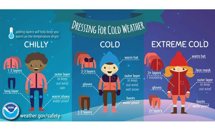1.8 Cold Weather Safety